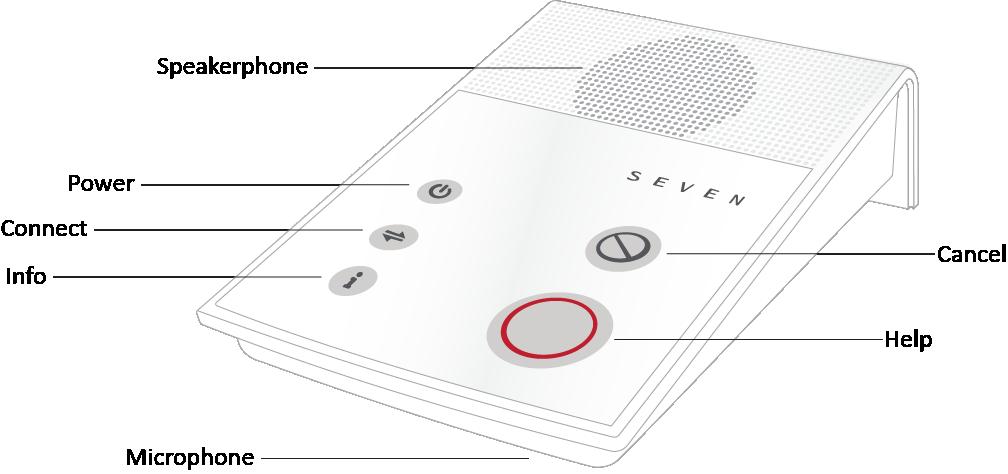 SEVEN diagram showing features